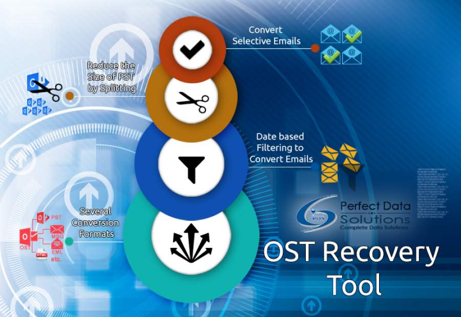 Recover OST, Export OST to PST File By OST Exporter