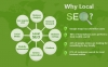 Local SEO Company – Ideal Solution to Maximize Your Local Exposure